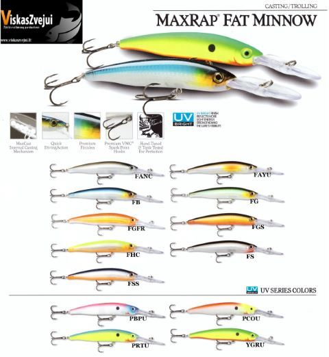 VOBLERIS MAXRAP FAT MINNOW