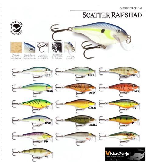 VOBLERIS SCATTER RAP SHAD