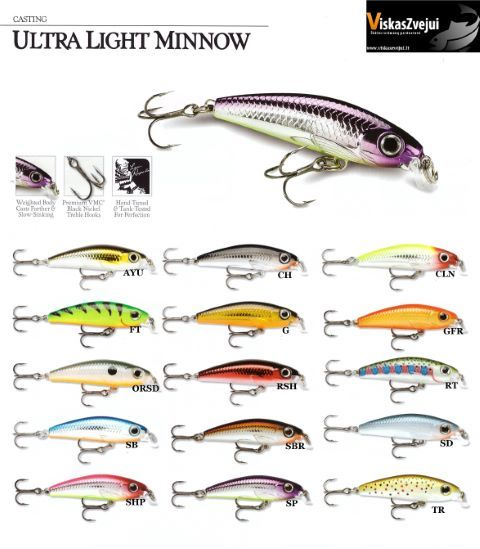 VOBLERIS ULTRA LIGHT MINNOW